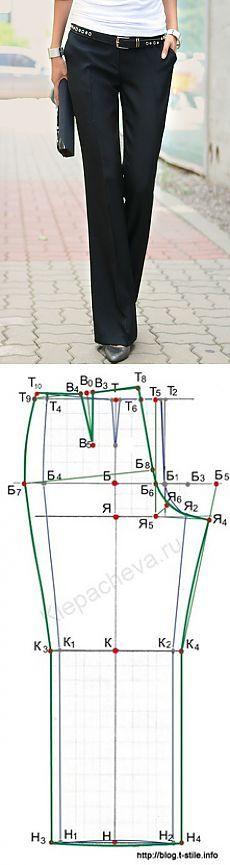 Построение выкройки женских брюк на основе по методики ЦНИИШП'а