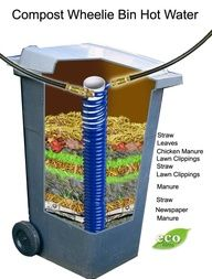Heres a great tip given by a member of the Aquaponics Made Easy Forum on cheap easy to build hot water system using compost. This would be a really cool way to heat water for an outdoor shower or hand washing station!