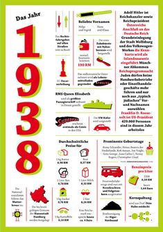 Chronik 1938 - Geschichte als Geschenk zum Geburtstag & Jubiläum - Designerwerk | Büro & Schreibwaren, Geschenk- & Werbeartikel, Präsente & Spiele | eBay!