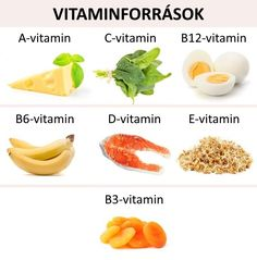6 hasznos tudnivaló a vitaminbevitelről | Kuffer Cantaloupe, Health Care, Vitamins, Health Fitness, Fruit, Eat, Healthy, Food, Anna