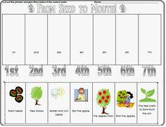 Apple Unit Theme - apple printables, lessons, ideas, poems, & more