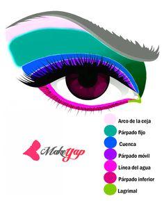 Maquilla tus ojos, pero antes conoce sus partes. http://makeyap.blogspot.com/2015/02/maquilla-tus-ojos-pero-antes-conoce-sus.html