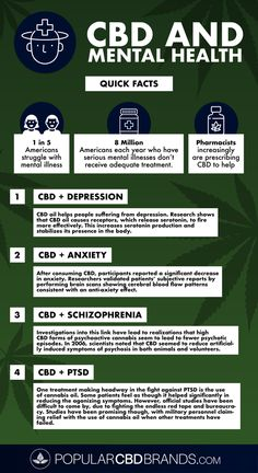 CBD and Mental Health is a topic more and more medical professionals are beginning to talk about. For those struggling with mental illness, CBD's all-natural benefits has a lot to offer for a variety of mental aliments. Check out some quick facts on CBD a Calendula Benefits, Oil Benefits, Endocannabinoid System, Stomach Ulcers, Coconut Health Benefits, Cbd Hemp Oil, Medical Marijuana, Health Tips, The Cure