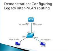 5.1 Legacy Inter-VLAN Routing