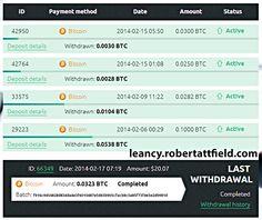 Leancy.robertattfield.com Earnings