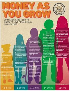 Hope families in Oregon will try #MoneyAsYouGrow with their kids thanks to this fantastic article