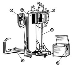 x ray tube rotation and Carriage Frame에 대한 이미지 검색결과