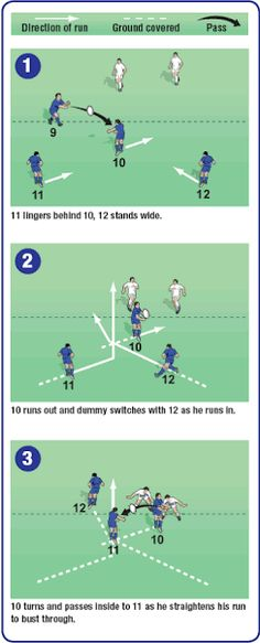 Image result for rugby backs moves