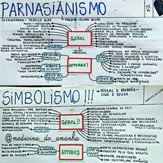 #LITERATURA #PARNASIANISMO #SIMBOLISMO #RESUMO ❤❤❤ Também já está disponível para download ...
