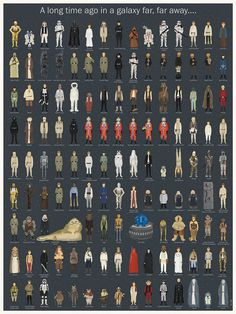 """Here's A Poster Of Every Character From The Original """"Star Wars"""" Triology"""