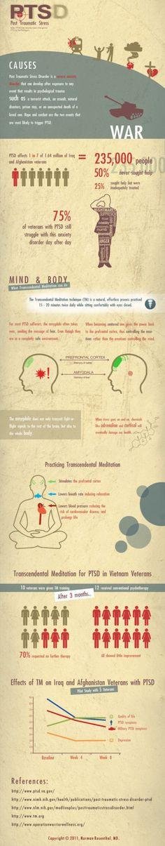 Dr. Rosenthal PTSD infographic