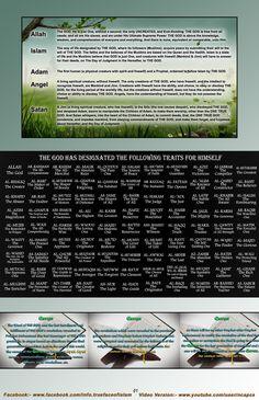 Faith, Names of Allah, Quran