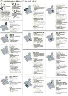 Principales actuaciones de los municipios - laverdad.es
