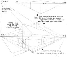 drawing a house in 2 point perspective