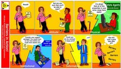 """The social model of disability - in cartoon form, by the marvellous """"Crippen"""""""