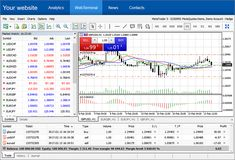Embed MetaTrader 4/5 WebTerminal on your website for free and make a profit - MQL5 Articles