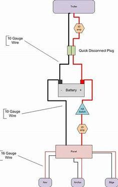 jon boat wiring diagram wiring diagram db Jon Boat Steering