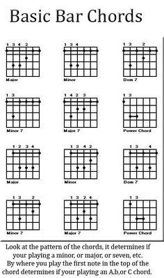 basic guitar chords pdf » 4K Pictures   4K Pictures [Full HQ Wallpaper]