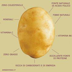 Rimedi naturali con la patata