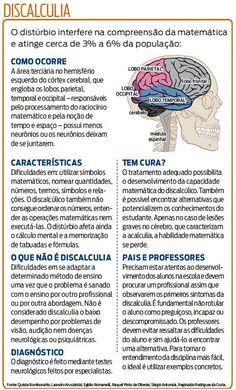 "Discalculia - materiais   DISCALCULIA   Por: Seilla Carvalho  e Ana Lúcia Hennemann   Setembro/2012         ""O cientista político Alexandre..."