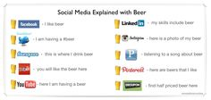 Social Media explained with a beer