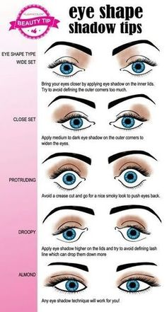 eye shapes different eye shapes and meanings downturned eyes almond eyes makeup what is the rarest eye shape eye shapes male upturned eyes Eyebrow Makeup Tips, Eye Makeup Steps, Skin Makeup, Eyeshadow Makeup, Makeup Brushes, Eyeshadow Tips, Natural Eye Makeup Step By Step, Sephora Eyeshadow, Eyeshadow Brands