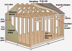 Wood Shed Plans - Check Out THE PICTURE for Various Shed Ideas. 83564672 #backyardshed #sheddesigns