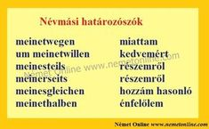 Nyelvtani magyarázatok :: Német Online Nyelvtanulás German Grammar, German Language Learning, English, Education, Languages, School, Study, Recipes, Learn German