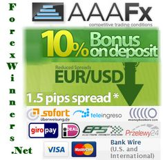 Open a real account on AaaFx | Join and be a Winner