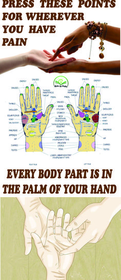 PRESS THESE POINTS FOR WHEREVER YOU HAVE PAIN – EVERY BODY PART IS IN THE PALM OF YOUR HAND: