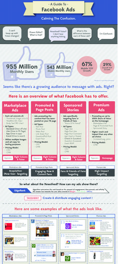 """""""42 Proven Tips About Facebook Advertising"""" I asked over 3 dozen Pro Facebook Marketers for their BEST tips — Here's what they had to say..."""