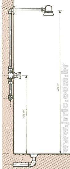 Instalação do chuveiro | Gabarito de altura e esquema das peças e conexões