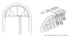 Mittelalterlicher und antiker Gewölbebau --- Medieval and ancieent vault constructio