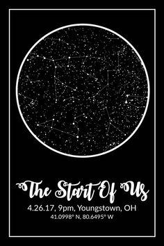 Astronomy Gifts Custom Astronomy Poster Astronomy Print   Etsy