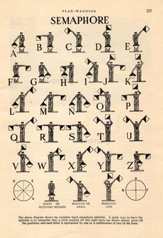 Vintage Chart of Semaphore System Alphabet Flags Pennants Communication Symbols