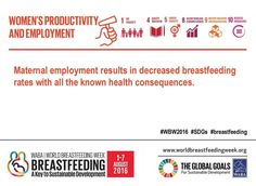World Breastfeeding Week 2016. Theme 4: Women's Productivity and Employment. Most women have to work it's when we have to return back to work that may pose a problem. #wbw2106 #SDGs #breastfeeding #nutritioncareofrochester #fact1
