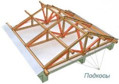 Подкосы A Frame House, Architecture, Outdoor Gear, Tent, Home Decor, Attic, Ceilings, Wood, Projects