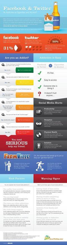 FaceBook y Twitter son tan adictivos como el tabaco y el alcohol #infografia #infographic#socialmedia