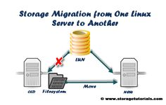 [9 Steps] Storage Migration from One Linux Server to Another