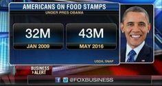 Ceux qui gèrent les banques alimentaires partout aux Etats-Unis savent que la…
