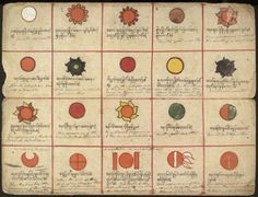 """This manuscript of the mid-nineteenth century, possibly of Sgau Karen origin (the Karen are a minority people in the mountainous parts of Burma), shows various appearances in the sun, the moon, clouds, etc., and indicates the primarily bad omens these appearances foretell. Explanations in English were added to this manuscript by a nineteenth-century American missionary."""