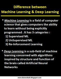 Computer Coding, Computer Programming, Computer Science, Machine Learning Deep Learning, Machine Learning Models, Data Science, Science And Technology, Machine Learning Artificial Intelligence, Avocado Pasta