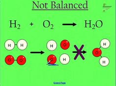 chemistry reactions | Chemical Reactions - Balancing Chemical Equations Intro
