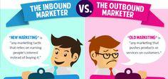 Inbound Marketing vs. Outbound Marketing: Die Unterschiede im Detail