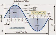 Wire Gauge Diameter Chart Download Chart Of Awg