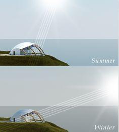 Passive Solar House Designs images