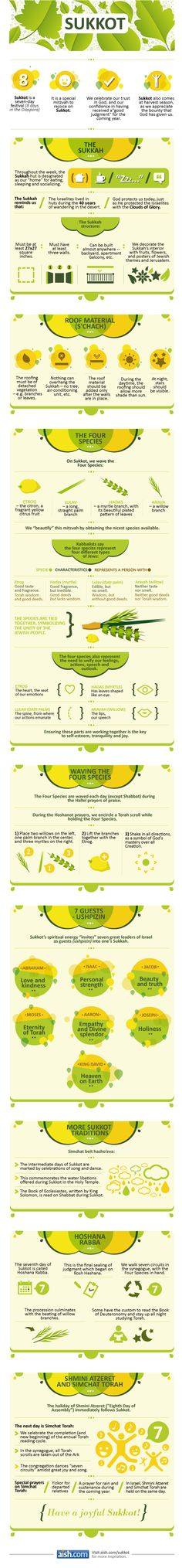 Sukkot  [by Aish -- via #tipsographic]. More at tipsographic.com. This is an amazing example for a potential project for the students.
