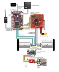 How to Build a Self-Balancing Autonomous Arduino Bot http://tc.tradetracker.net/?c=16274&m=1092491&a=277324&r=&u=