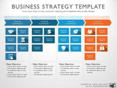 Strategic Planning Ppt Template Best Of Business Strategy Template Strategic Planning Template, Strategic Planning Process, Marketing Strategy Template, Strategy Map, Corporate Strategy, Marketing Strategies, Marketing Software, Mobile Marketing, Service Design