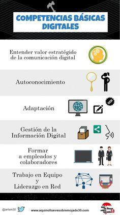 Competencias digitales básicas para el directivo http://bit.ly/2dhKYFC